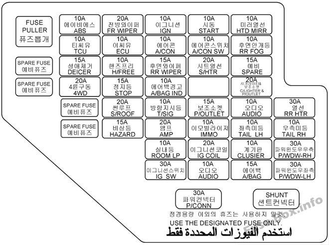 Sonata Fuse Box Diagram Ebook User Manual Guide Reference Barupapp Com
