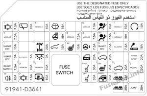 Fuse Box Diagram > Hyundai Tucson (TL; 20162018)