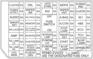 Fuse Box Diagram > Hyundai Veloster (20112017)
