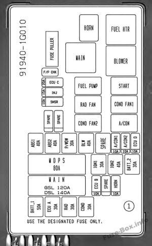 Fuse Box Diagram > KIA Rio (JB; 20062011)