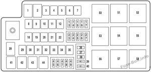 Fuse Box Diagram > Lincoln MKS (20092012)