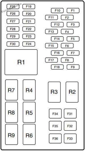 Fuse Box Diagram > Ford Fiesta (20112013)