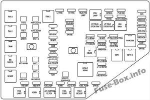 Fuse Box Diagram > GMC Acadia (20072016)