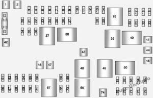 Fuse Box Diagram > GMC Savana (20032015)