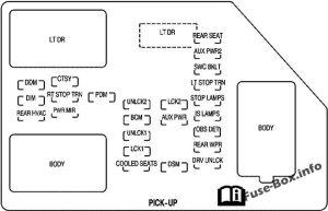 Fuse Box Diagram > GMC Sierra (mk3; 20072013)