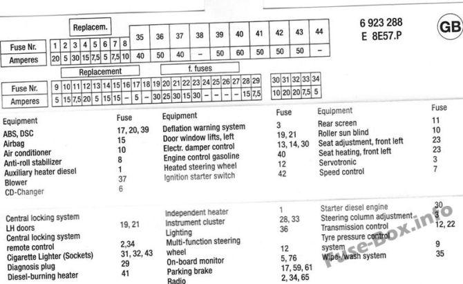 fuse diagram 2006 bmw 750  center wiring diagram chase