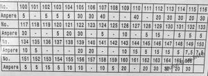 Fuse Box Diagram > BMW X5 (F15; 20142019)