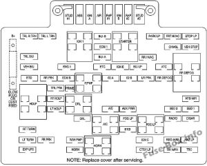 Fuse Box Diagram > GMC Yukon (20002006)