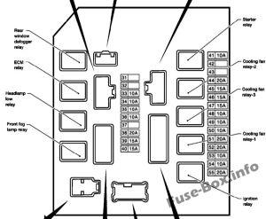 Fuse Box Diagram > Nissan Micra  March (K12; 20032010)