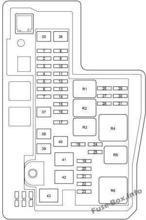 Fuse Box Diagram > Toyota RAV4 (XA40; 20132018)