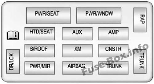 Fuse Box Diagram > Chevrolet Impala (2006-2013