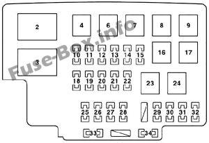 Fuse Box Diagram > Lexus RX330  RX350 (XU30; 20032009)