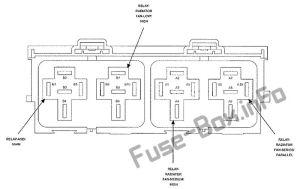Fuse Box Diagram > Chrysler Sebring (JS; 2007–2010)