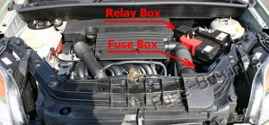 Fuse Box Diagram > Ford Fusion (EU model) (20022012)