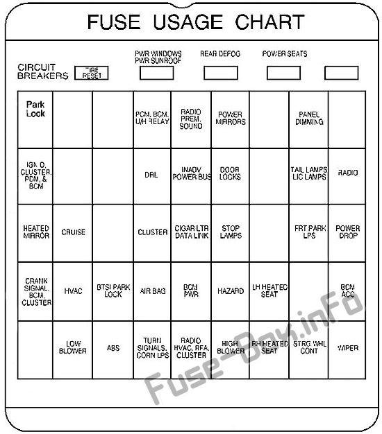 fuse box diagram buick century 19972005