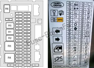 Fuse Box Diagram > Land Rover Discovery 2 (L318; 19982004)