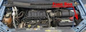Fuse Box Diagram > Ford Windstar (19992003)
