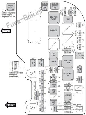 Fuse Box Diagram > Ford Falcon (FGX; 20132016)