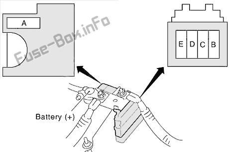 fuse box diagram infiniti g35 v35