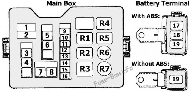 mitsubishi pajero fuse box layout  wiring diagram series