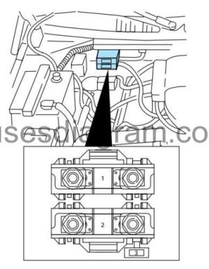 Fuses and relay box diagram Ford F150 19972003