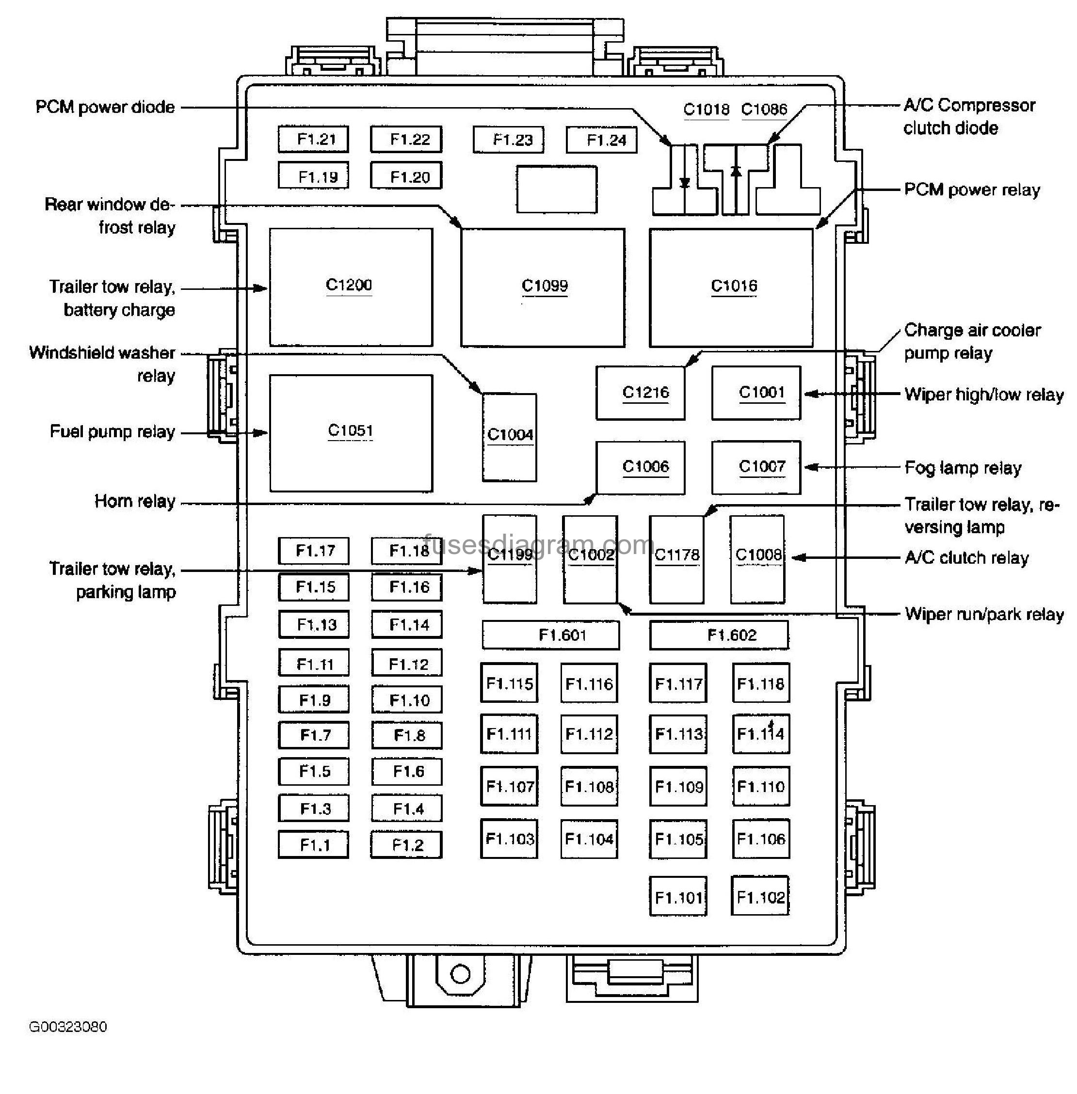 Fuses And Relay Box Diagram Ford F150