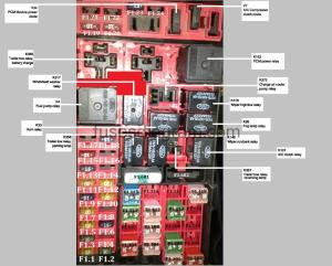 Fuses and relay box diagram Ford F150 19972003