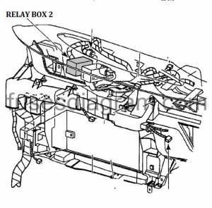 Fuses an relays box diagram Ford F150 19972003
