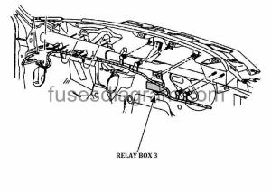 Fuses and relay box diagram Ford F150 19972003