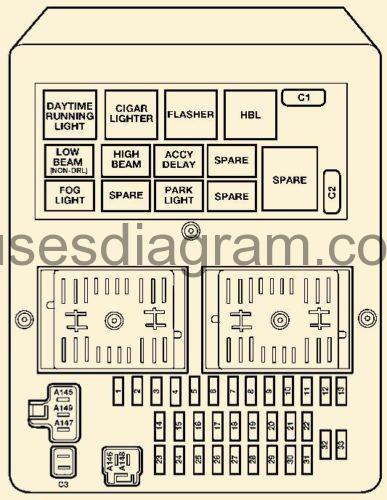 1999 jeep grand cherokee laredo fuse diagram 2000 buick