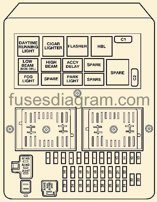 2005 Jeep Grand Cherokee Fuse Panel Diagram Simple Wiring Site Zj Spare Tire Carrier Interior Box