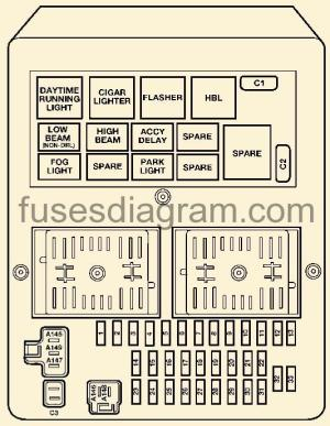 Fuses and relays box diagramJeep Grand Cherokee 19992004