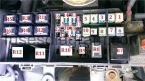 Fuse and relay box diagram Chrysler Pt Cruiser