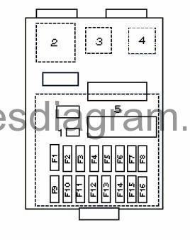 Fuse box diagram Honda Accord 19982003