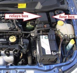 Fuse and relay box diagram OpelVauxhall Astra G