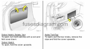 Fuses and relays box diagram OpelVauxhall Astra H