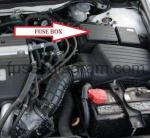 Fuse box diagram Honda Accord 20032008