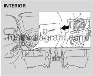 Fuse box diagram Honda Accord 20032008