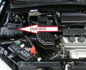 Fuse box diagram Honda Civic 20012006
