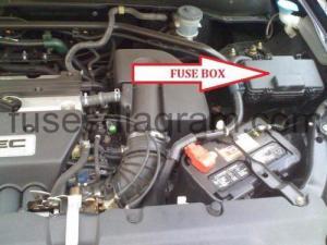 Fuse box diagram Honda CRV 20022006