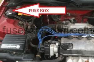 Fuse box diagram Honda Civic 19911995
