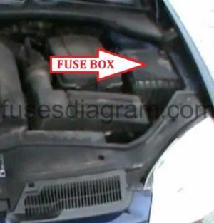 Fuse box Volkswagen Golf MK5