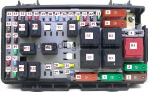 Fuse box OpelVauxhall Corsa D