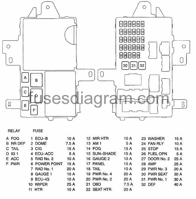 2001 toyota camry interior fuse box diagram psoriasisguru com rh psoriasisguru com 2008 Toyota Camry Fuse Box Diagram 1997 Toyota Camry Fuse Box Diagram