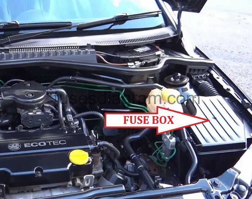 corsa c sxi fuse box switch wiring diagram renault clio vauxhall corsa 1 2  fuse box layout