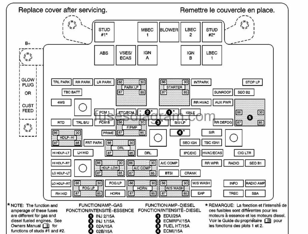 1998 S10 Fuel Pump Relay Location