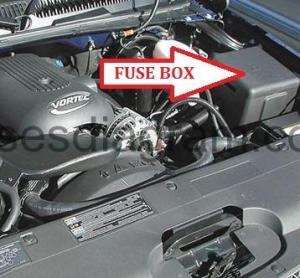 Fuse box Chevrolet Silverado 19992007