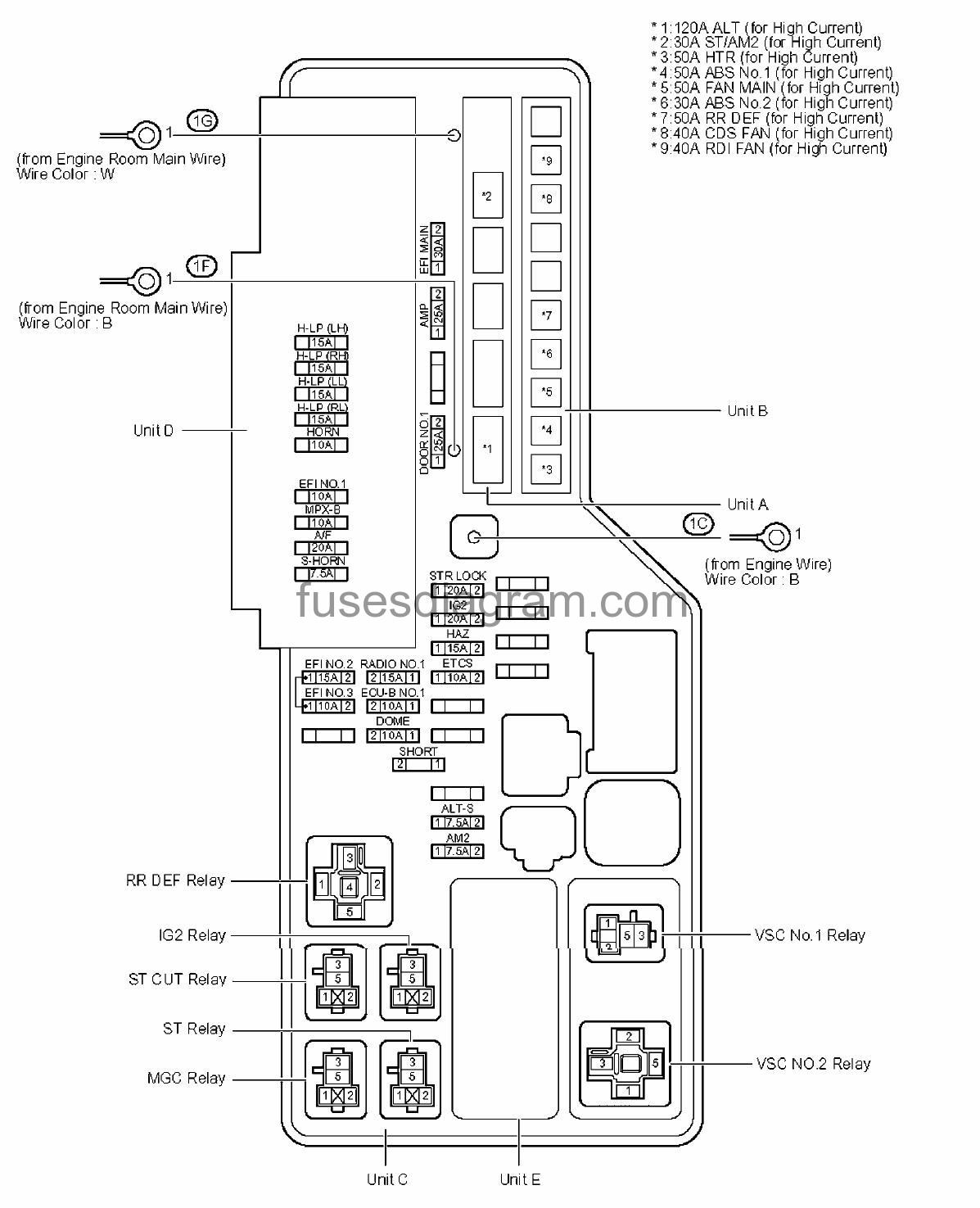 Toyota Corolla S Radio Diagram