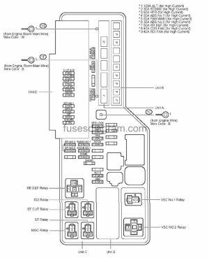 Fuse box Toyota Camry XV40