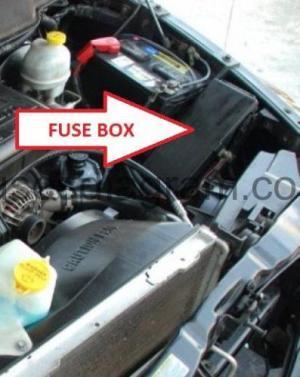 Fuse box Dodge Ram 20022008